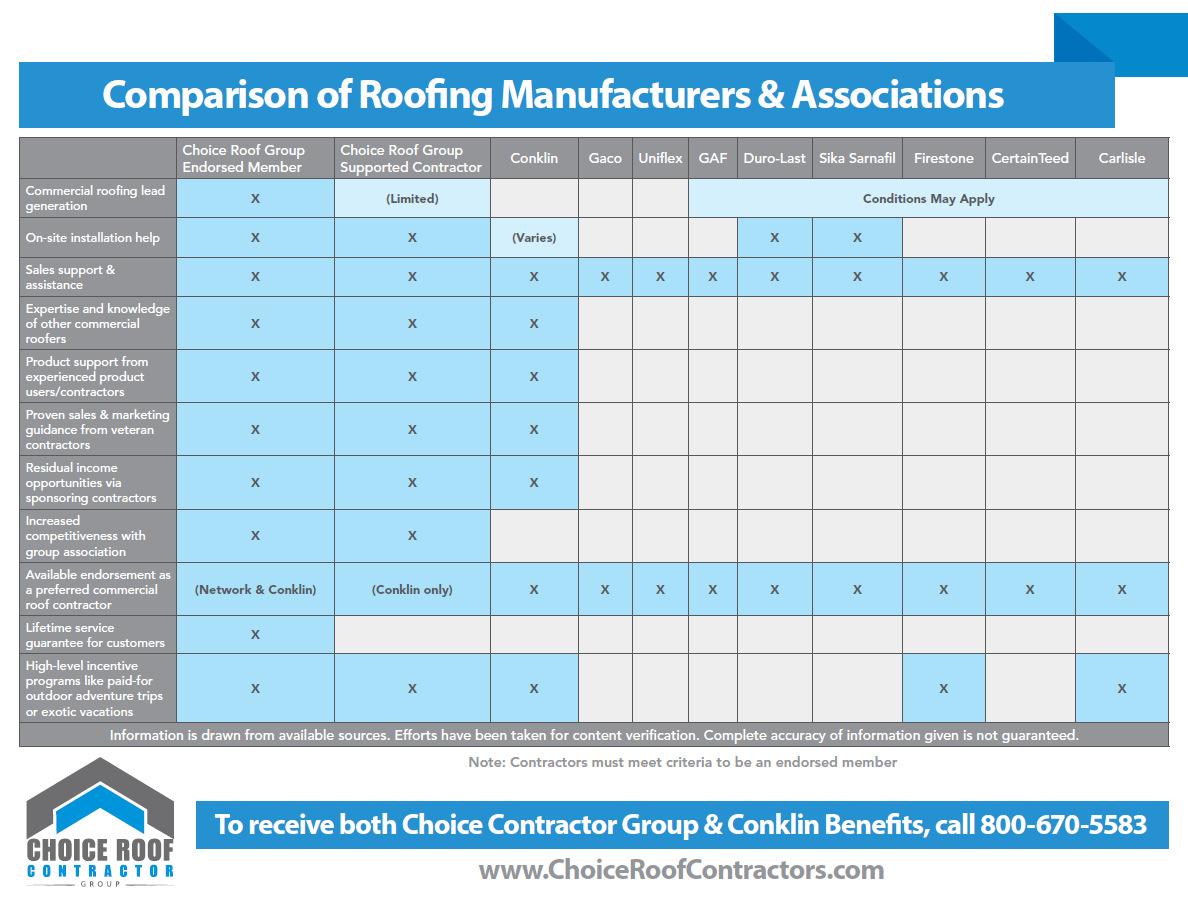 Great Gaco Hydrostop Uniflex Comparison